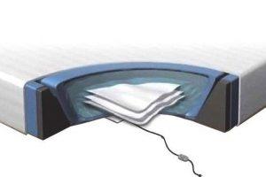 Bild von BELIANI Wasserbettmatratzen Set inkl. Zubehör 160×200 cm